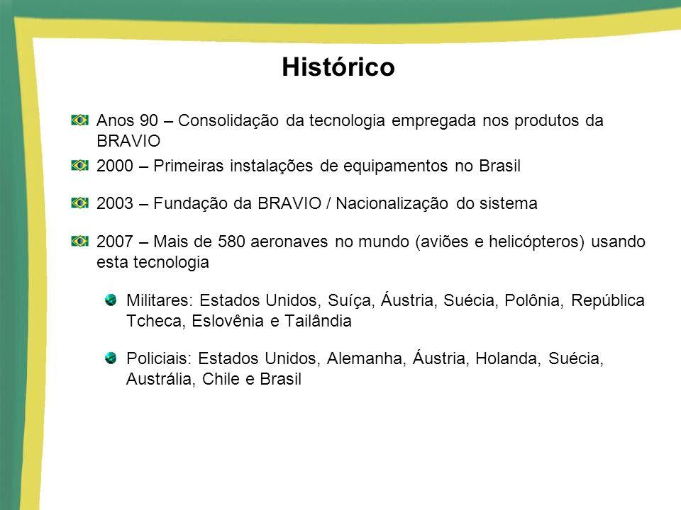 Histórico Anos 90 – Consolidação da tecnologia empregada nos produtos da BRAVIO. 2000 – Primeiras instalações de equipamentos no Brasil.