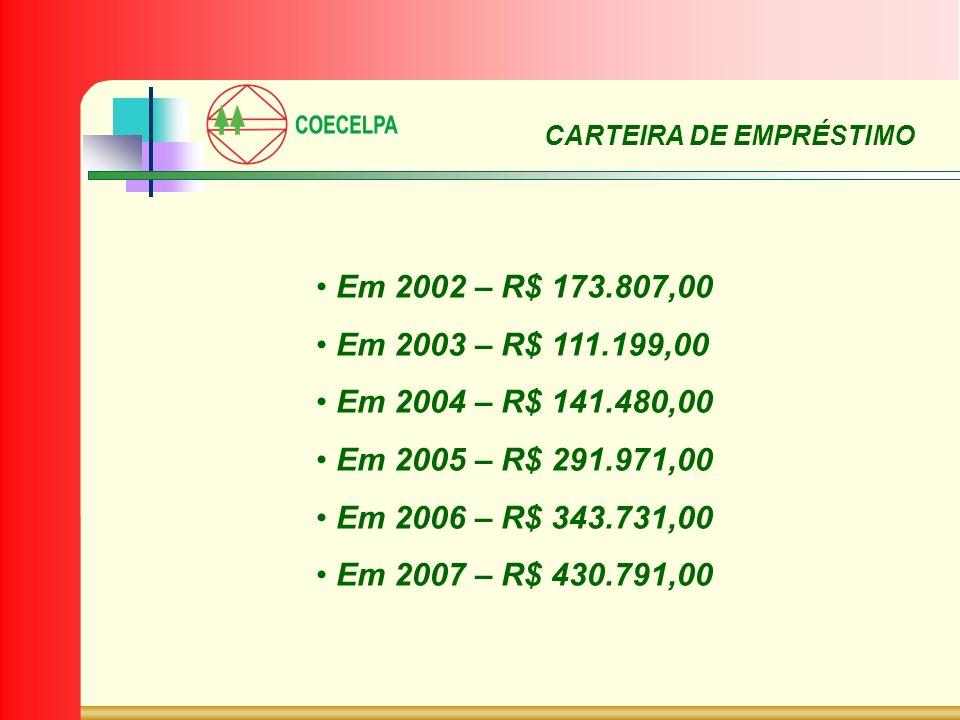 CARTEIRA DE EMPRÉSTIMO