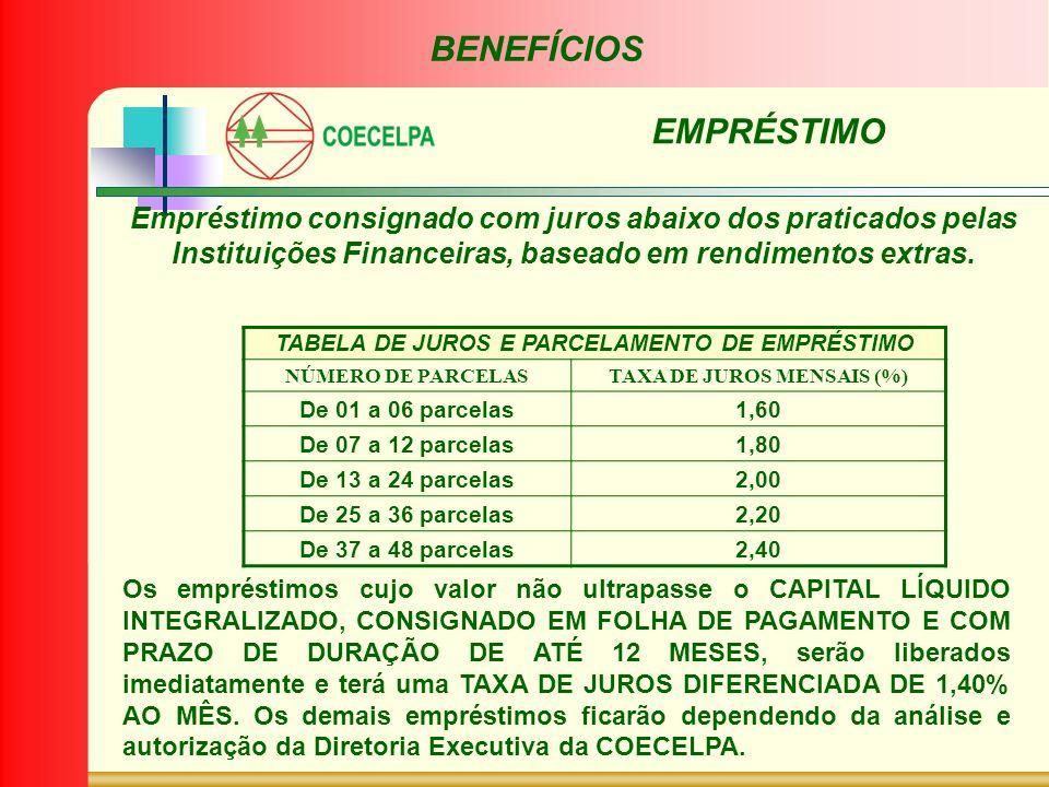 TABELA DE JUROS E PARCELAMENTO DE EMPRÉSTIMO TAXA DE JUROS MENSAIS (%)