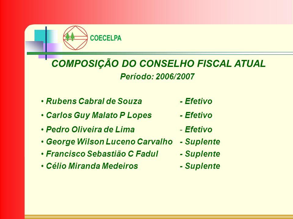 COMPOSIÇÃO DO CONSELHO FISCAL ATUAL