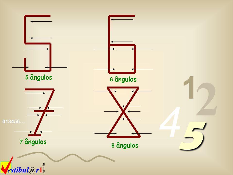 1 2 5 ângulos 6 ângulos 4 5 013456… 7 ângulos 8 ângulos