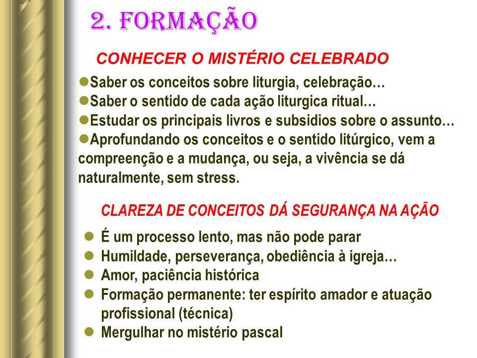 2. FORMAÇÃO CONHECER O MISTÉRIO CELEBRADO