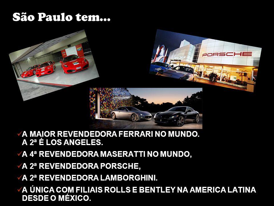 São Paulo tem... A MAIOR REVENDEDORA FERRARI NO MUNDO. A 2ª É LOS ANGELES.