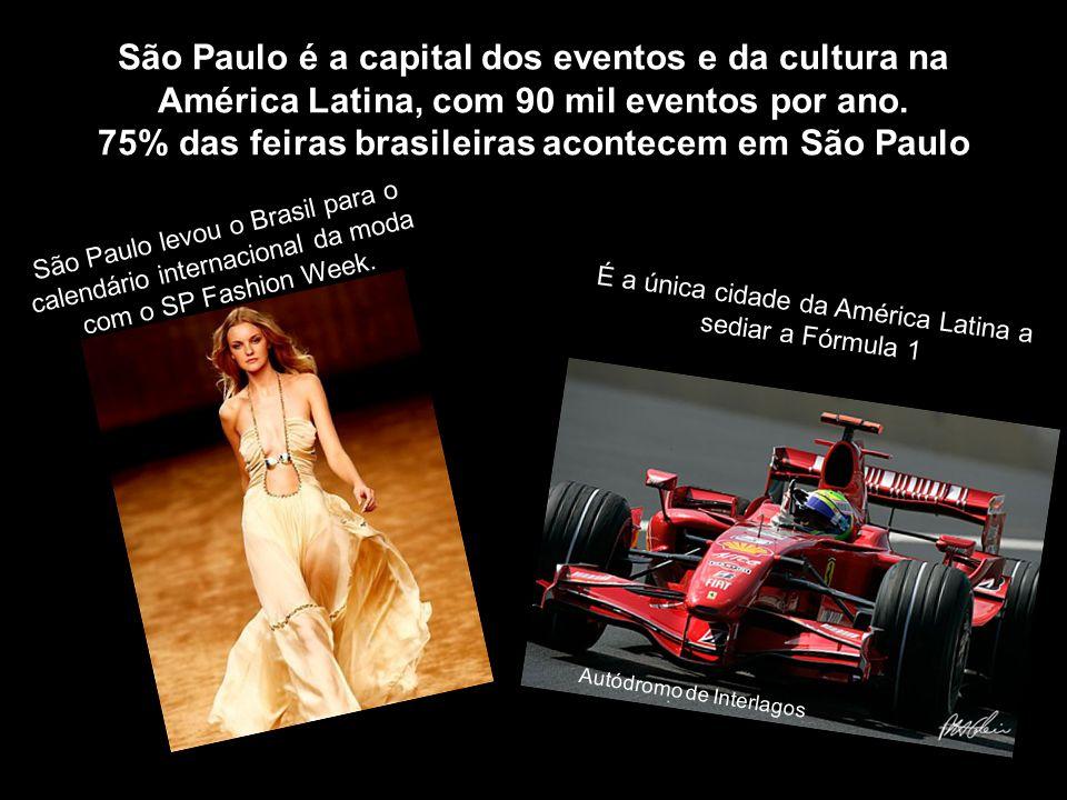 É a única cidade da América Latina a sediar a Fórmula 1