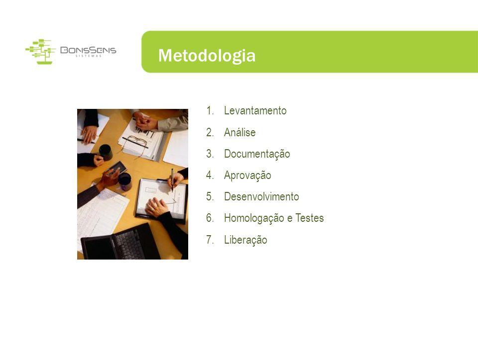 Metodologia Levantamento Análise Documentação Aprovação