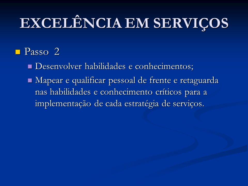 EXCELÊNCIA EM SERVIÇOS