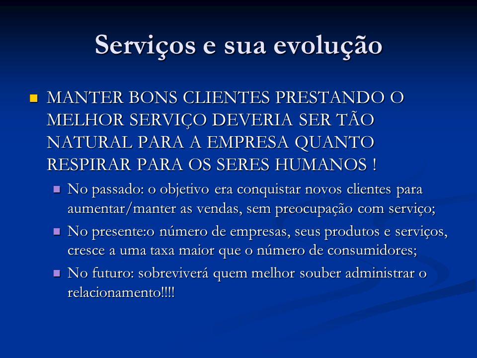 Serviços e sua evolução