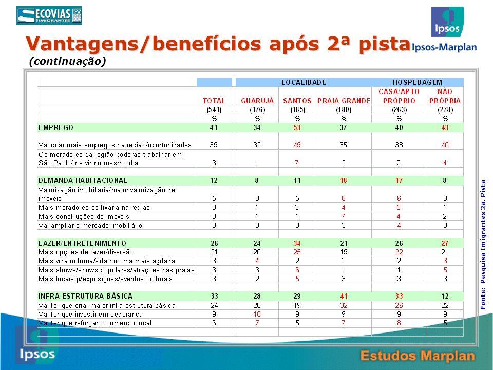 Vantagens/benefícios após 2ª pista