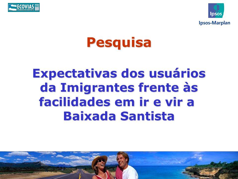 Pesquisa Expectativas dos usuários da Imigrantes frente às