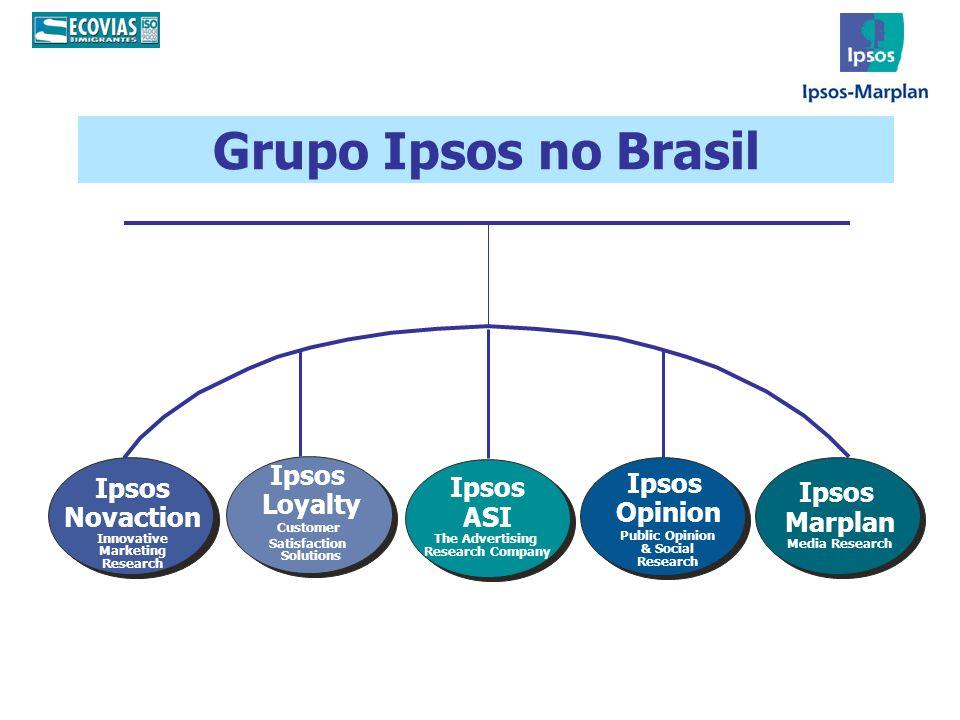 Grupo Ipsos no Brasil Ipsos Ipsos Ipsos Ipsos Loyalty Ipsos Novaction