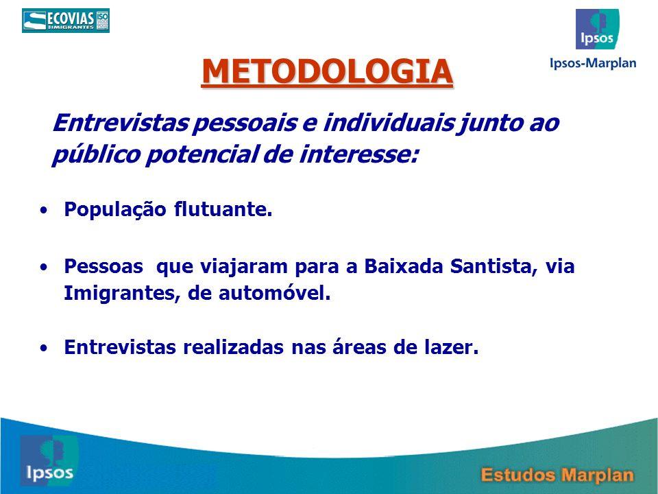 METODOLOGIA Entrevistas pessoais e individuais junto ao público potencial de interesse: População flutuante.