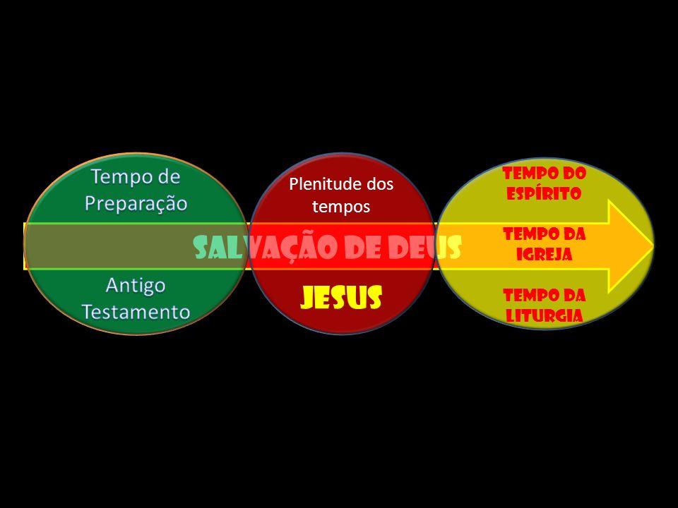 Salvação de Deus Jesus Tempo de Preparação Antigo Testamento