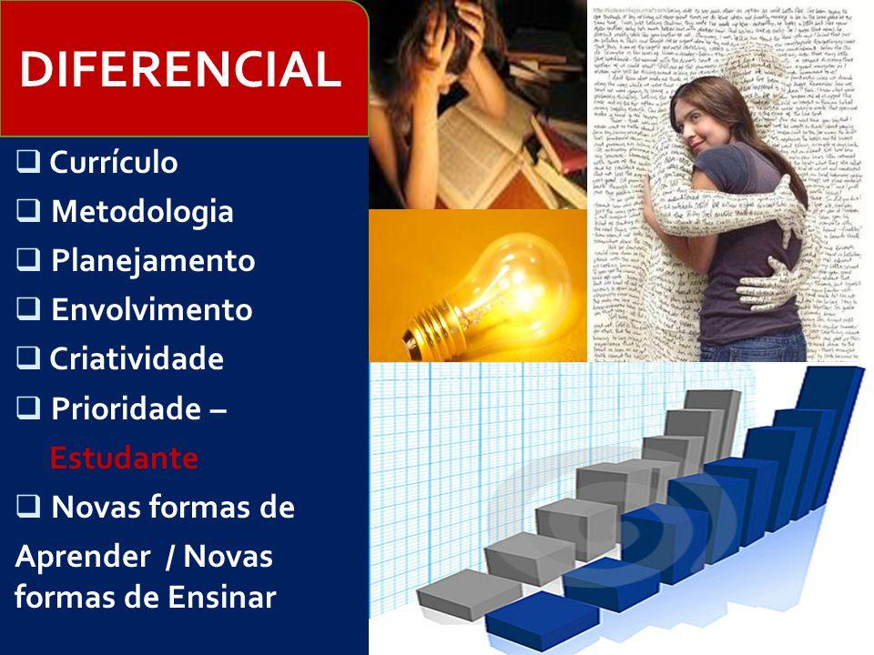 DIFERENCIAL Currículo Metodologia Planejamento Envolvimento
