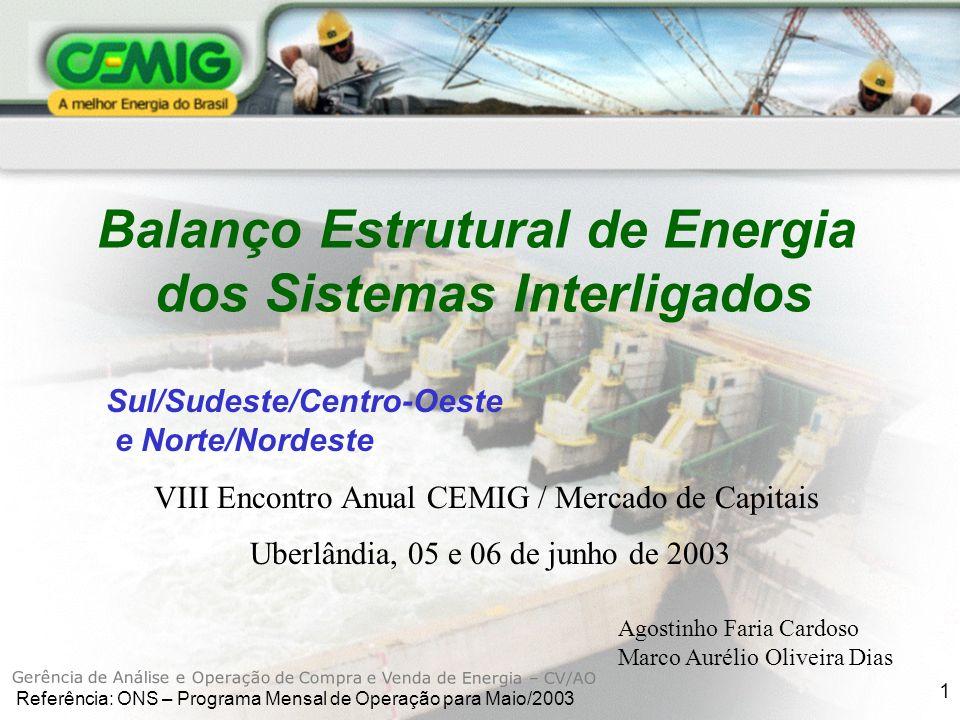 Balanço Estrutural de Energia dos Sistemas Interligados