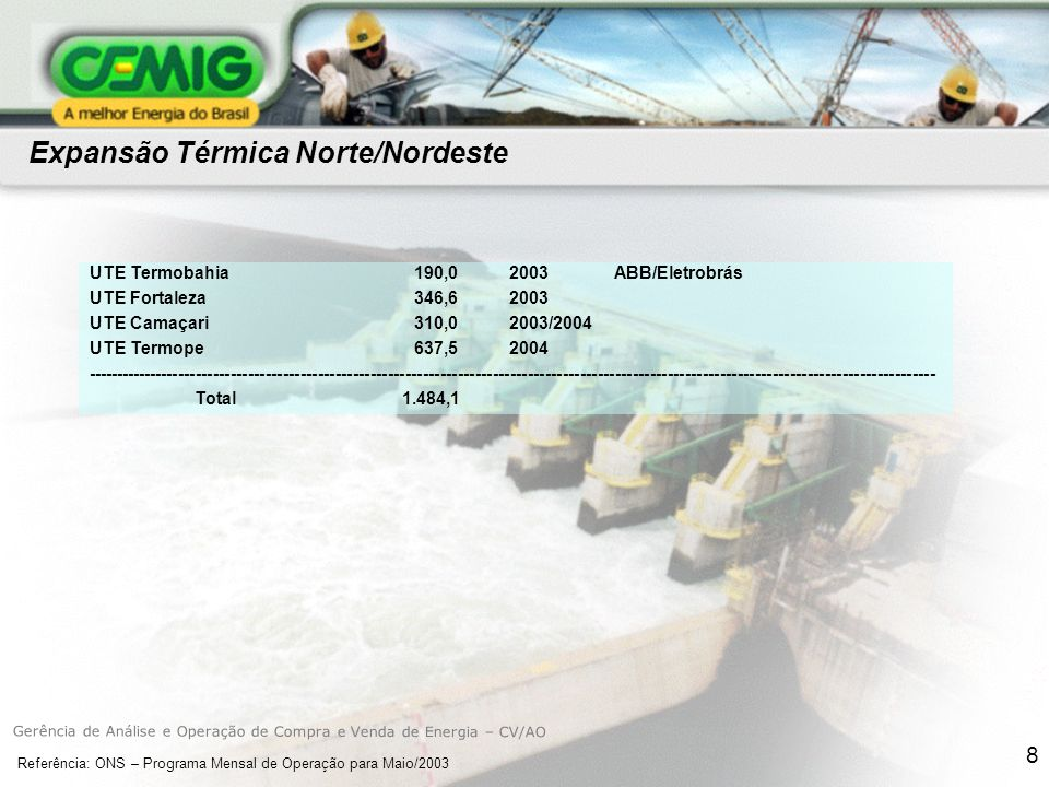 Expansão Térmica Norte/Nordeste