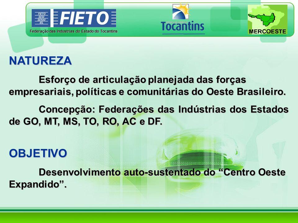 NATUREZA Esforço de articulação planejada das forças empresariais, políticas e comunitárias do Oeste Brasileiro.