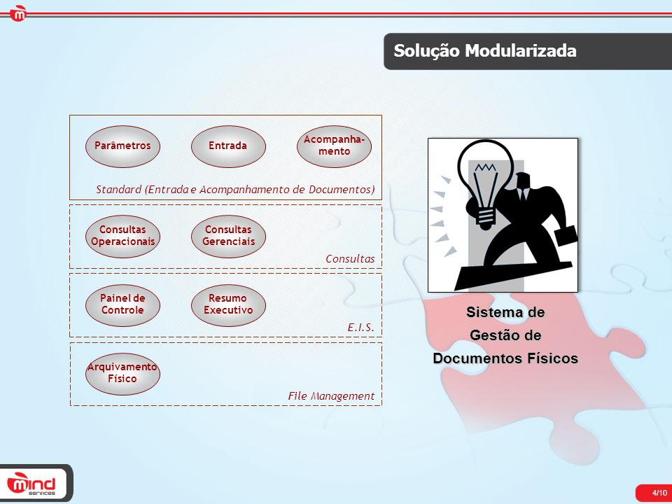Solução Modularizada Sistema de Gestão de Documentos Físicos
