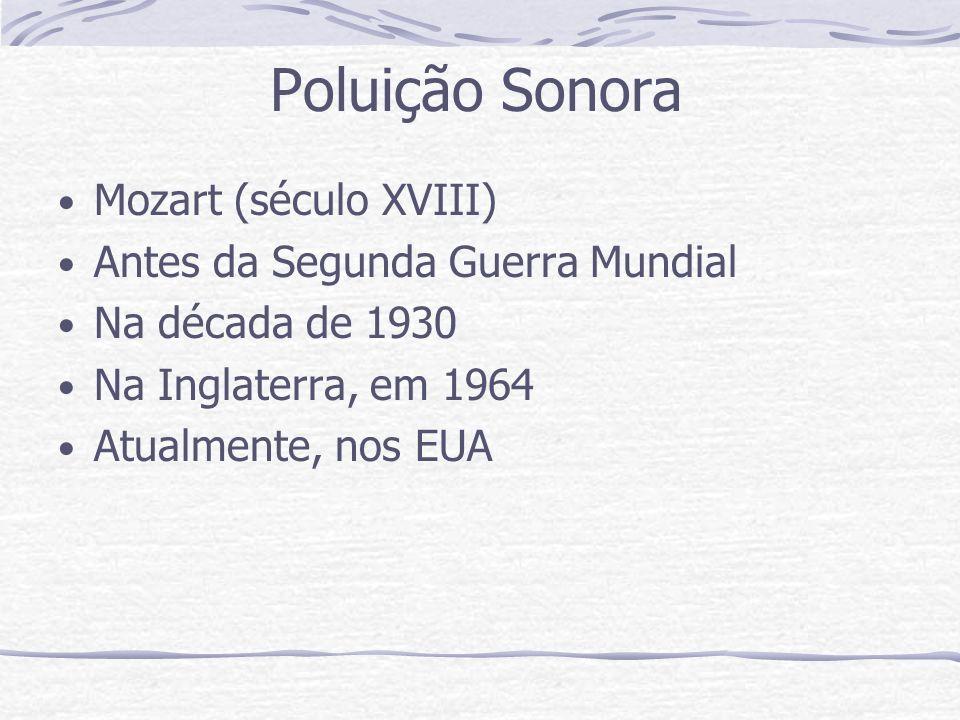 Poluição Sonora Mozart (século XVIII) Antes da Segunda Guerra Mundial