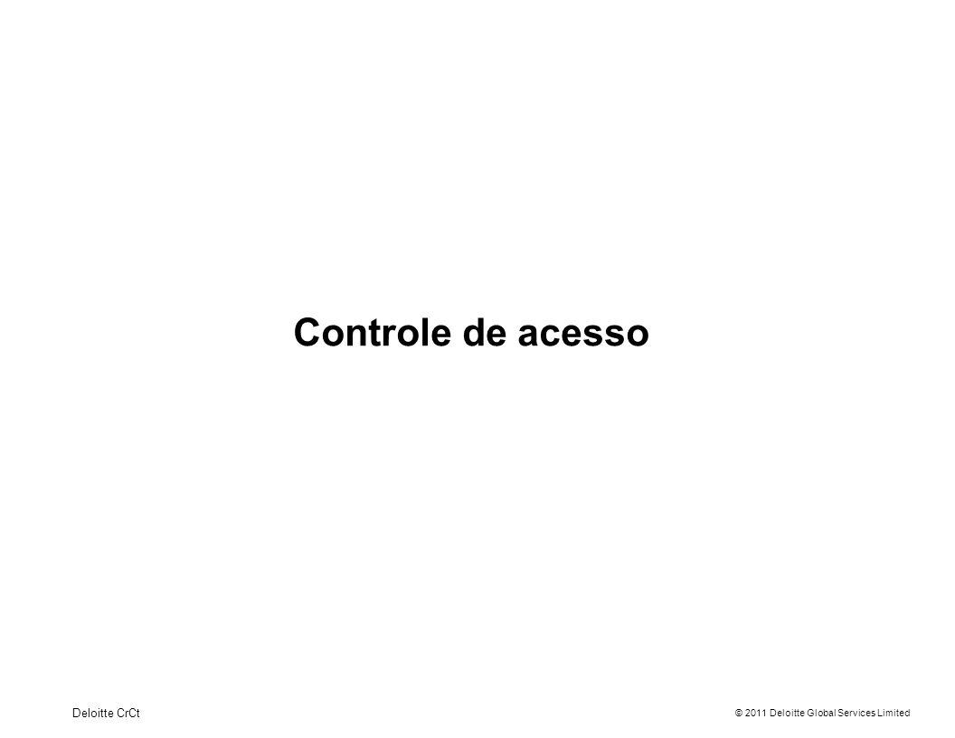 Controle de acesso Deloitte CrCt 3