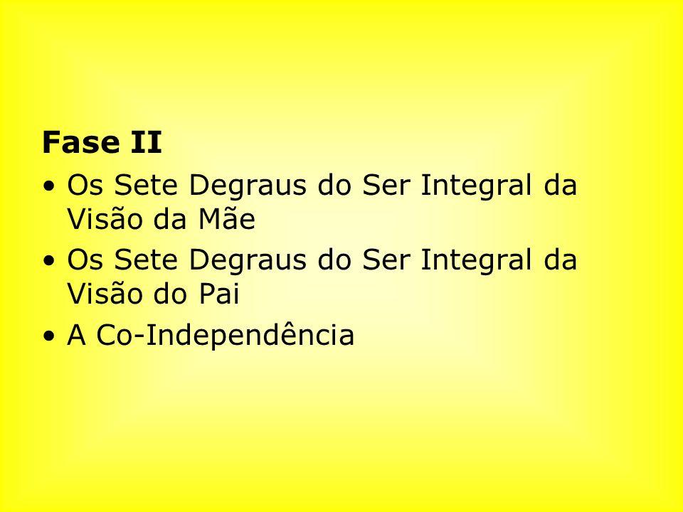 Fase II Os Sete Degraus do Ser Integral da Visão da Mãe