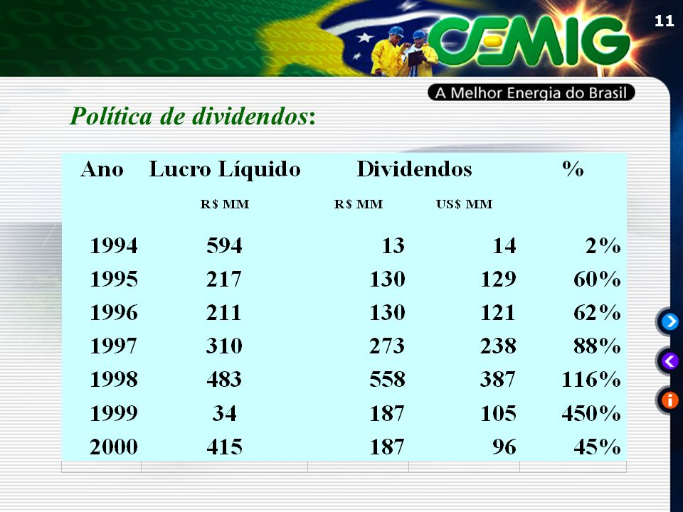 Política de dividendos: