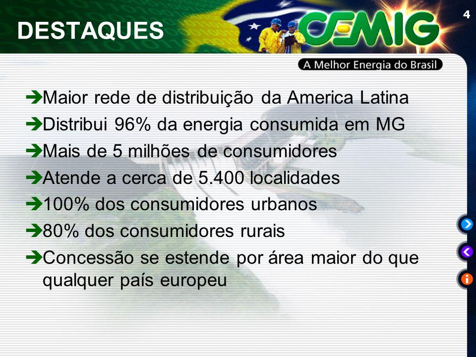DESTAQUES Maior rede de distribuição da America Latina