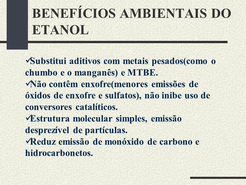 BENEFÍCIOS AMBIENTAIS DO ETANOL