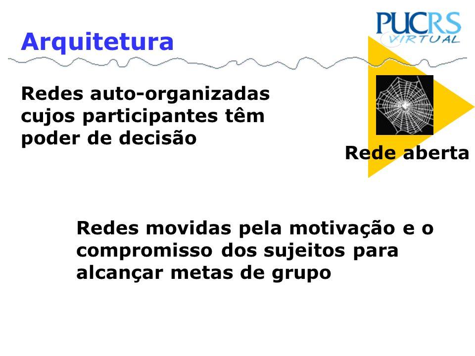 Arquitetura Redes auto-organizadas cujos participantes têm poder de decisão. Rede aberta.