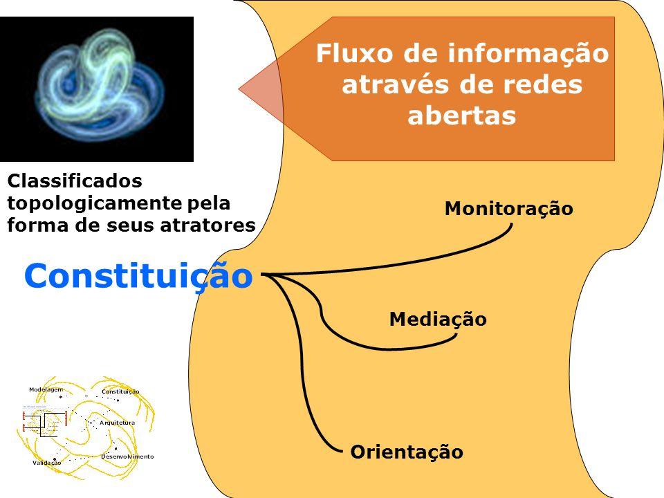 Fluxo de informação através de redes abertas