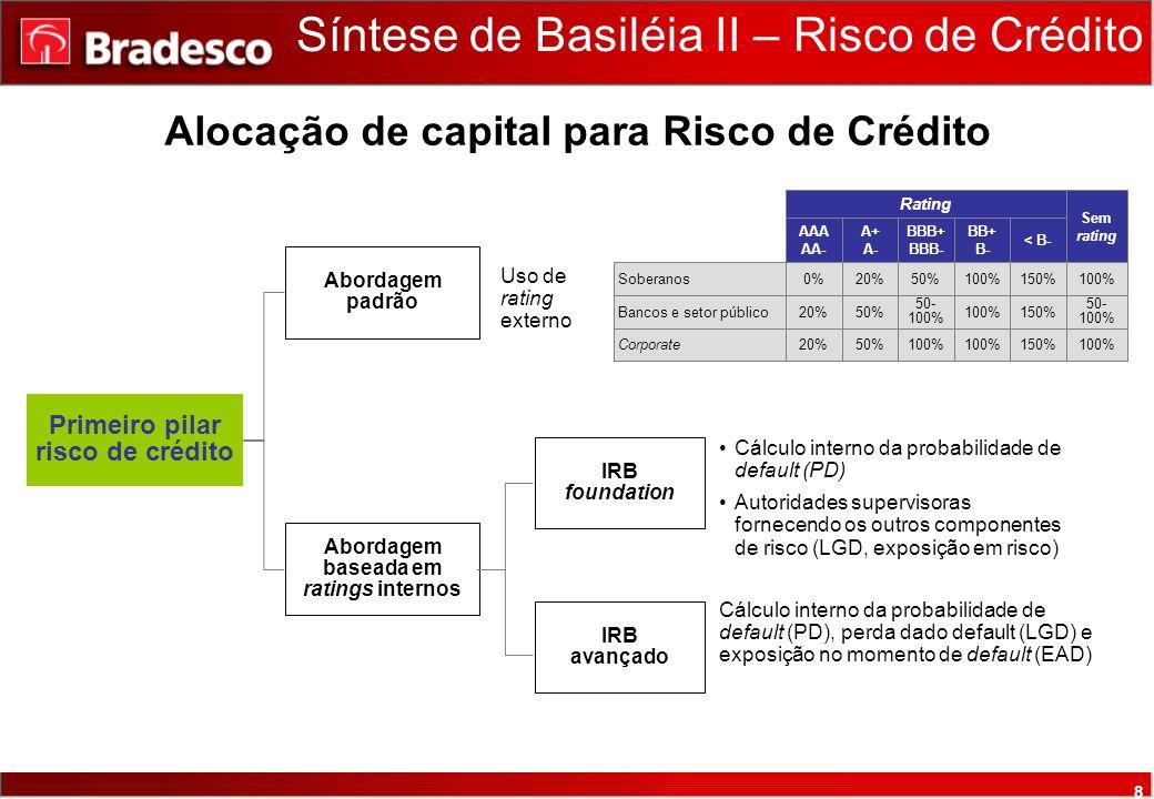Comitê Executivo de Risco de Crédito