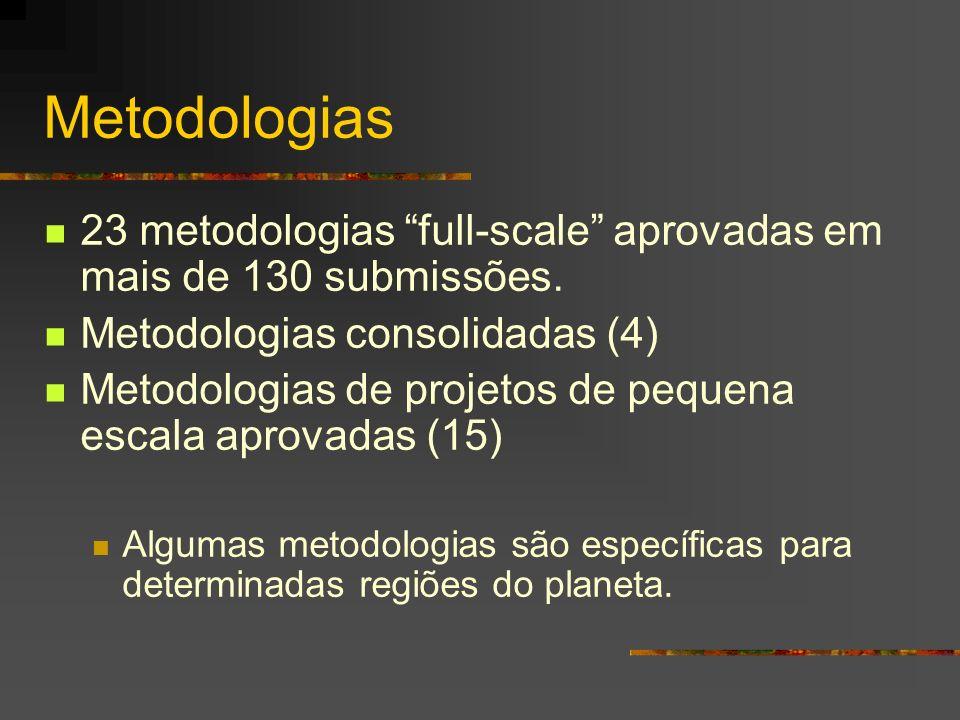 Metodologias 23 metodologias full-scale aprovadas em mais de 130 submissões. Metodologias consolidadas (4)