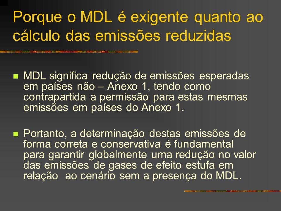 Porque o MDL é exigente quanto ao cálculo das emissões reduzidas