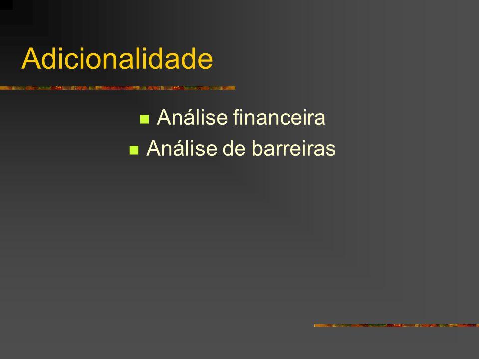 Adicionalidade Análise financeira Análise de barreiras