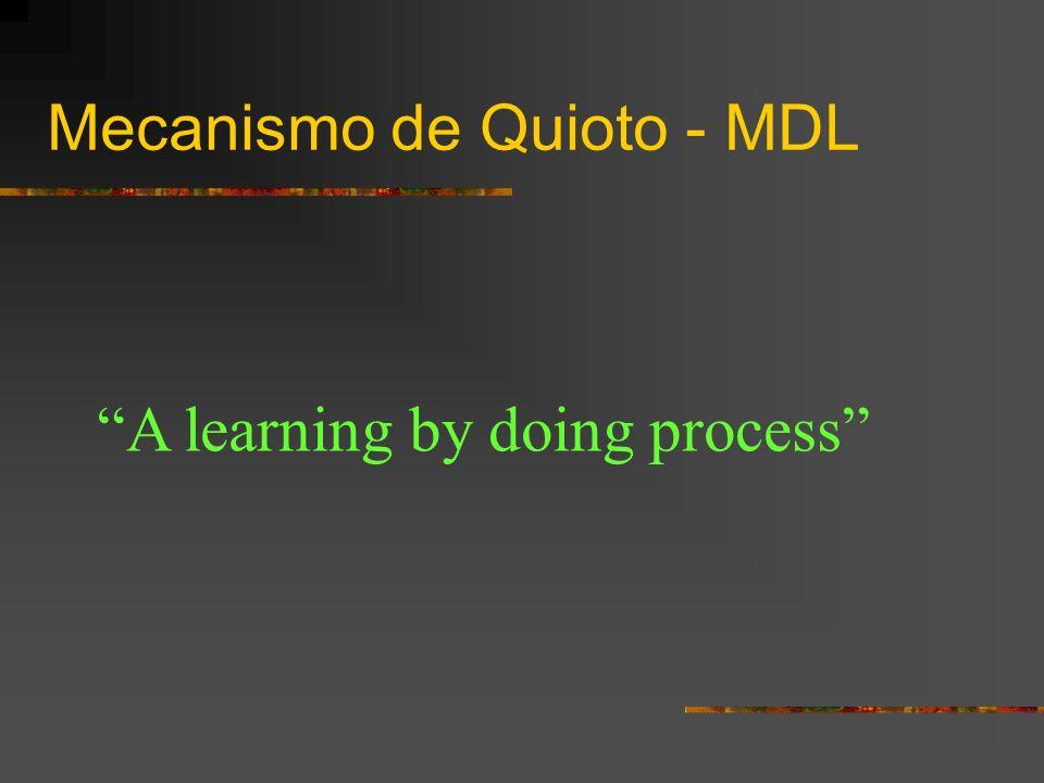 Mecanismo de Quioto - MDL