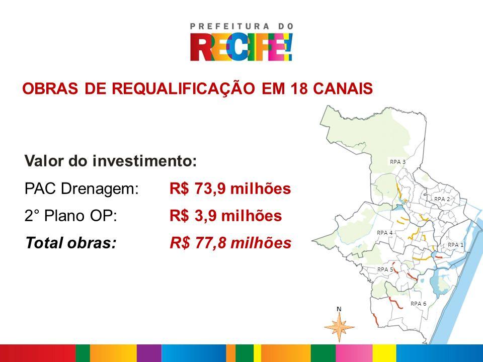 OBRAS DE REQUALIFICAÇÃO EM 18 CANAIS