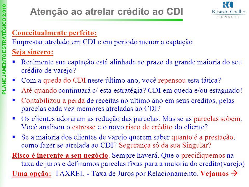 Atenção ao atrelar crédito ao CDI