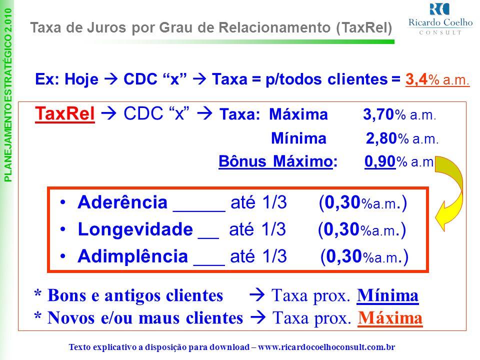TaxRel  CDC x  Taxa: Máxima 3,70% a.m.