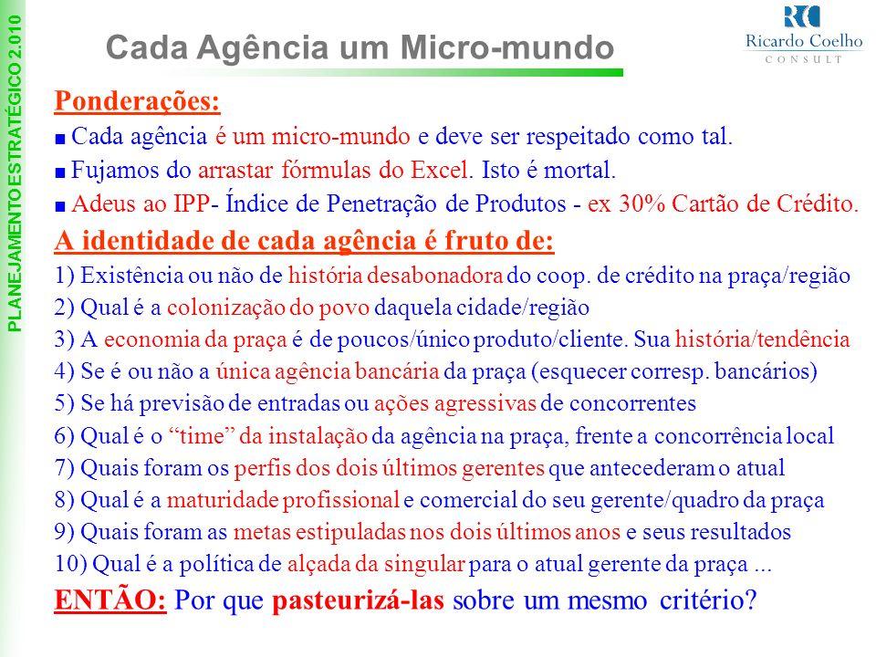 Cada Agência um Micro-mundo