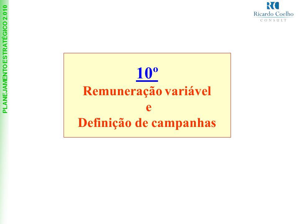 10º Remuneração variável e Definição de campanhas