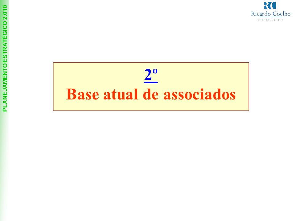 2º Base atual de associados