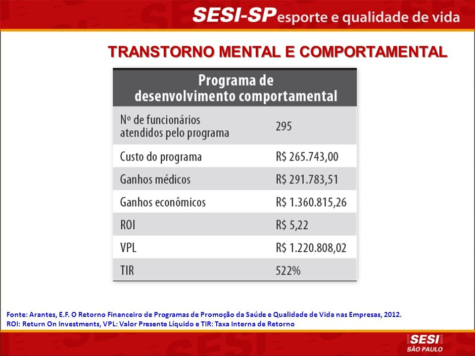 TRANSTORNO MENTAL E COMPORTAMENTAL