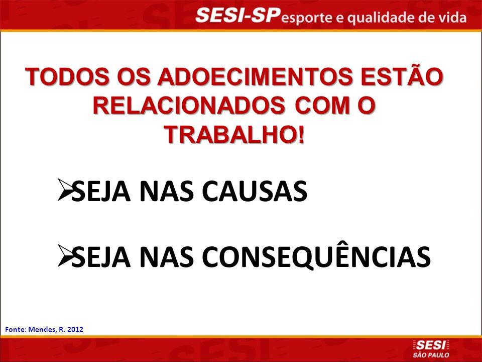TODOS OS ADOECIMENTOS ESTÃO RELACIONADOS COM O TRABALHO!