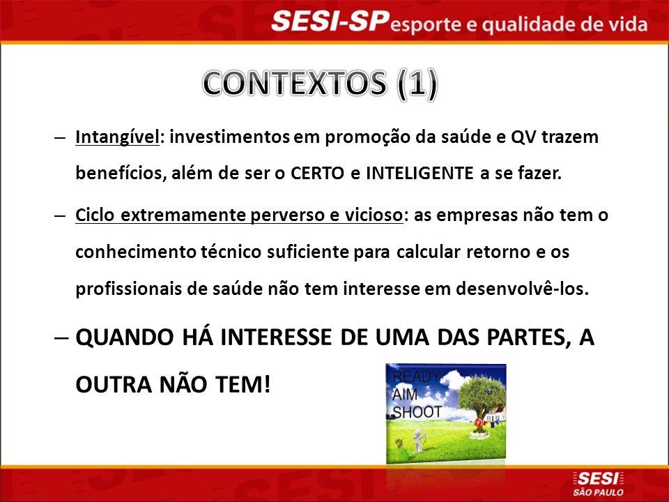 CONTEXTOS (1) QUANDO HÁ INTERESSE DE UMA DAS PARTES, A OUTRA NÃO TEM!