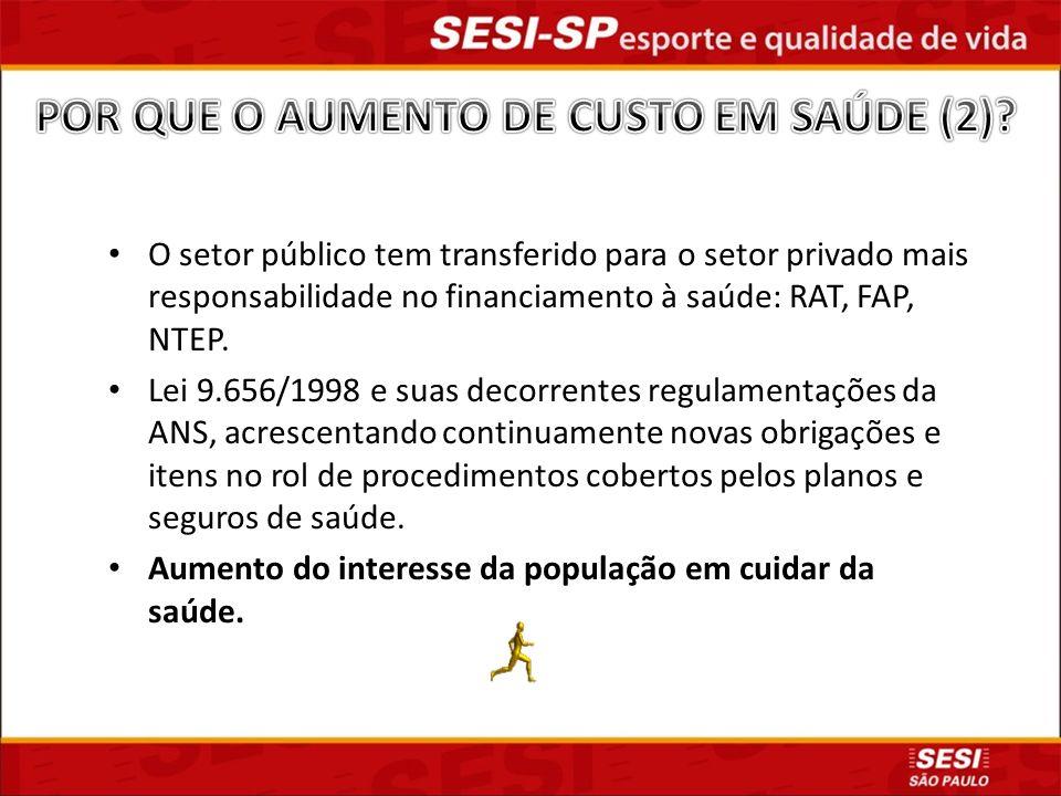 POR QUE O AUMENTO DE CUSTO EM SAÚDE (2)