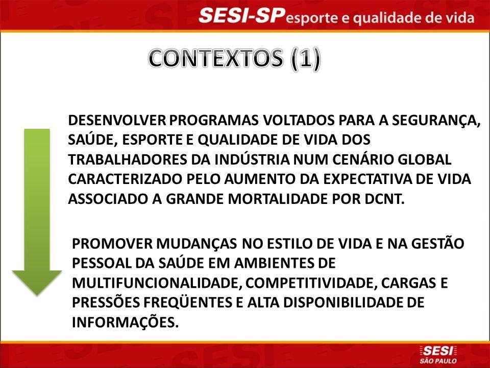 CONTEXTOS (1)
