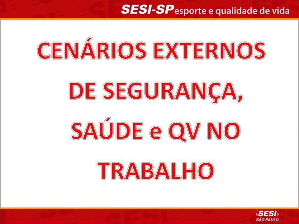 CENÁRIOS EXTERNOS DE SEGURANÇA, SAÚDE e QV NO TRABALHO