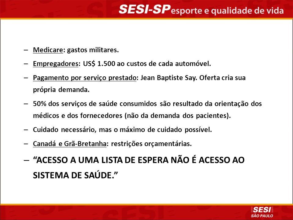 ACESSO A UMA LISTA DE ESPERA NÃO É ACESSO AO SISTEMA DE SAÚDE.