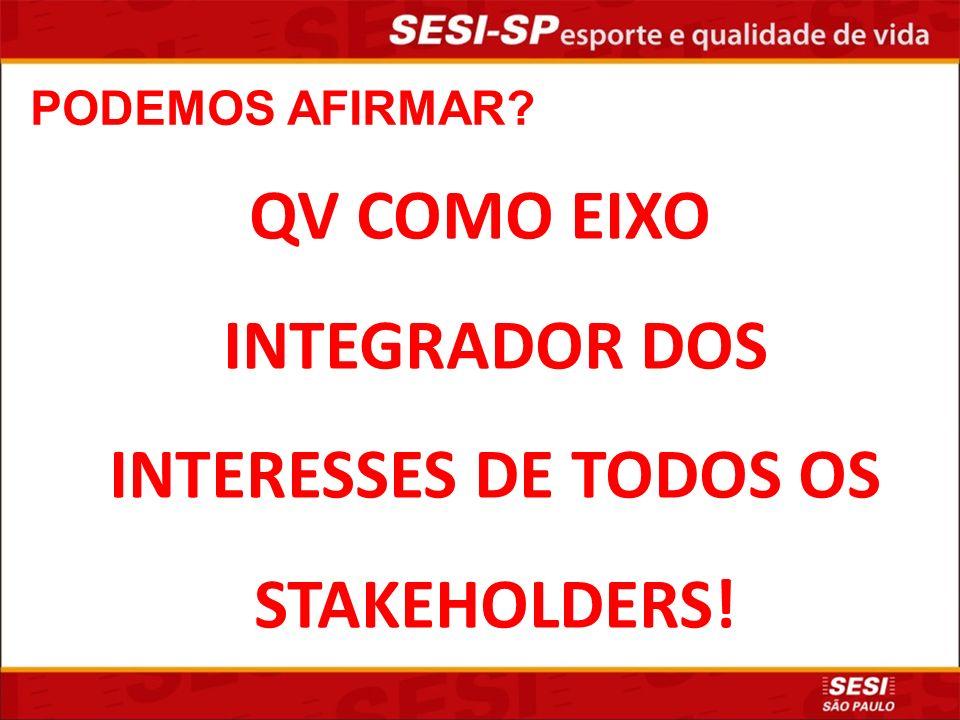 QV COMO EIXO INTEGRADOR DOS INTERESSES DE TODOS OS STAKEHOLDERS!