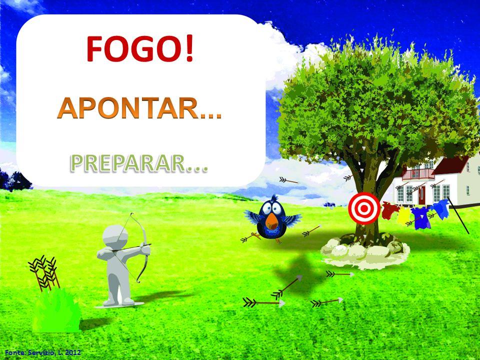 Fogo! APONTAR... PREPARAR... Fonte: Servizio, L. 2012