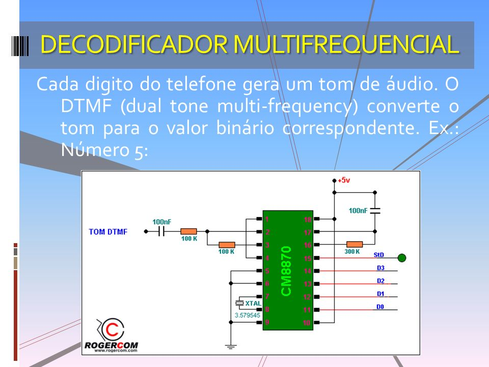 DECODIFICADOR MULTIFREQUENCIAL
